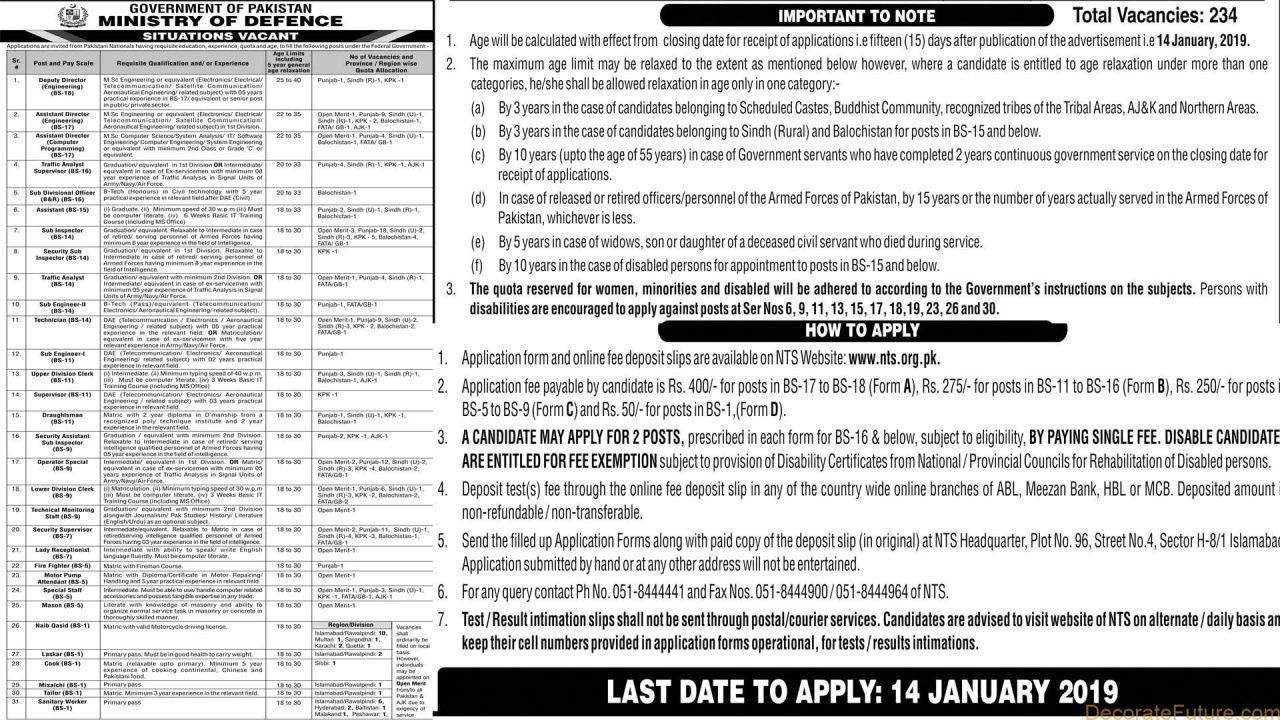 Government of Pakistan, Ministry of Defence JOBS 2019 ISLAMABAD