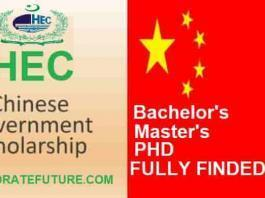 HEC Chinese Government Scholarship 2019-2020 [Fully Funded]