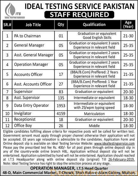 Its latest jobs in pakistan 2019