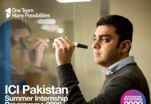 ICI Pakistan Limited Summer Internship Program 2020